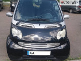 Smart Fortwo 2003